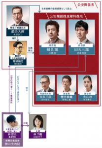 CRISIS ドラマ 見逃し 小栗旬 動画
